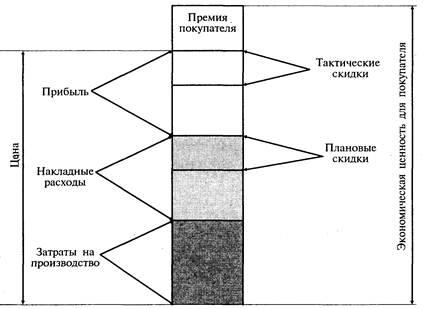 Загрузить Экономическая природа и типы монополии курсовая Экономическая природа и типы монополии курсовая в деталях
