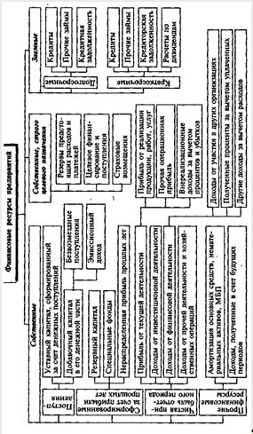 Рисунок 1 Общая схема